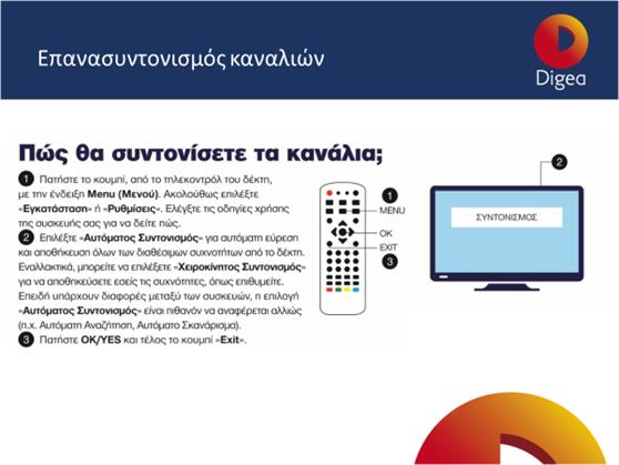 Δήμος Δεσκάτης:Aπαραίτητος ο επανασυντονισμός των τηλεοπτικών δεκτών την Παρασκευή 9 Απριλίου-Τα Χρήσιμα Βήματα